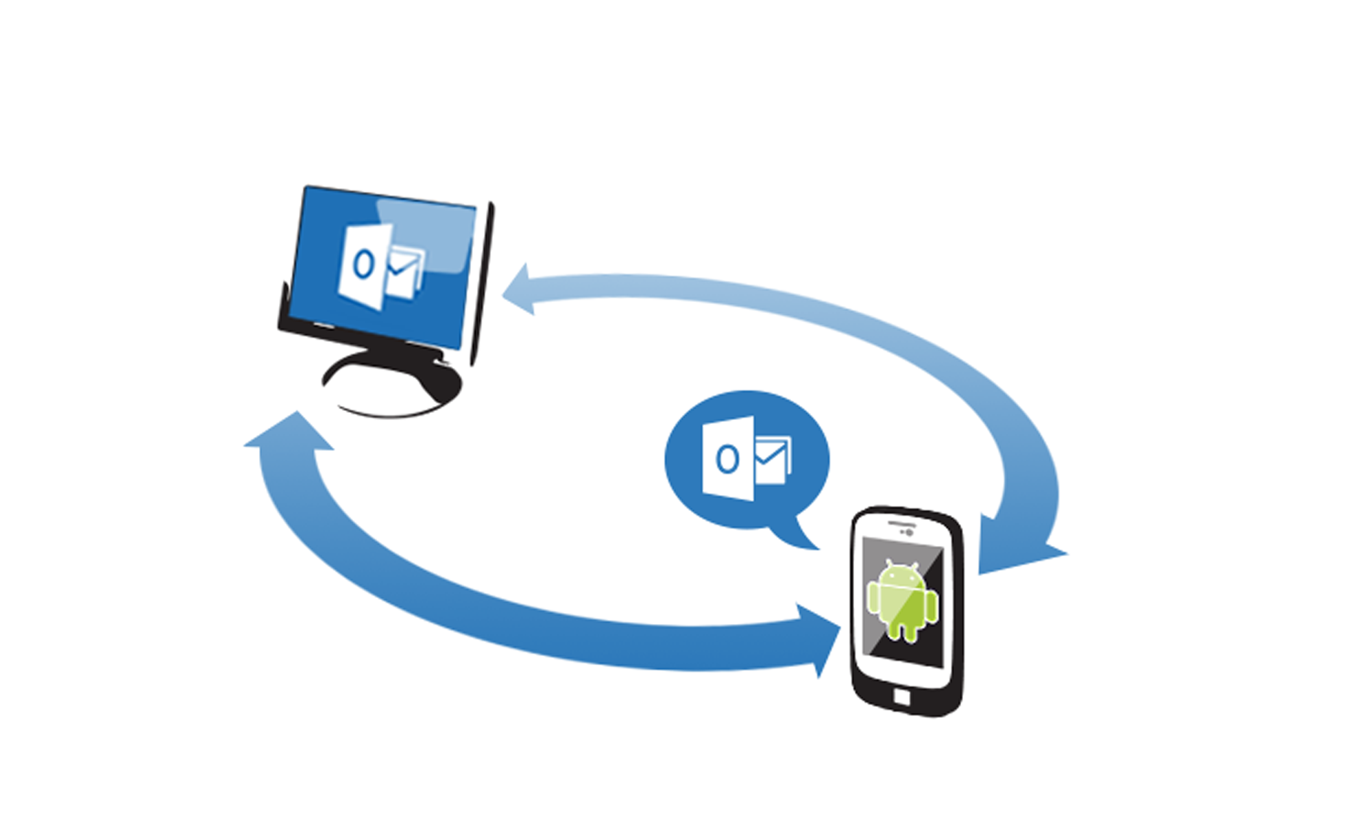 sync android outlook picture